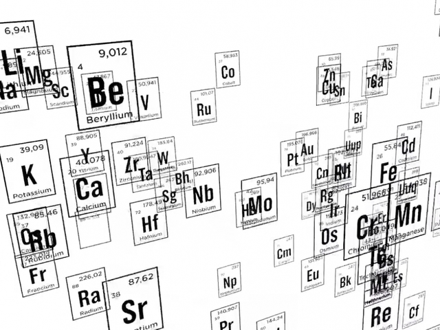 Newest Elements On The Periodic Table Just Got Their Names - Newsy ...
