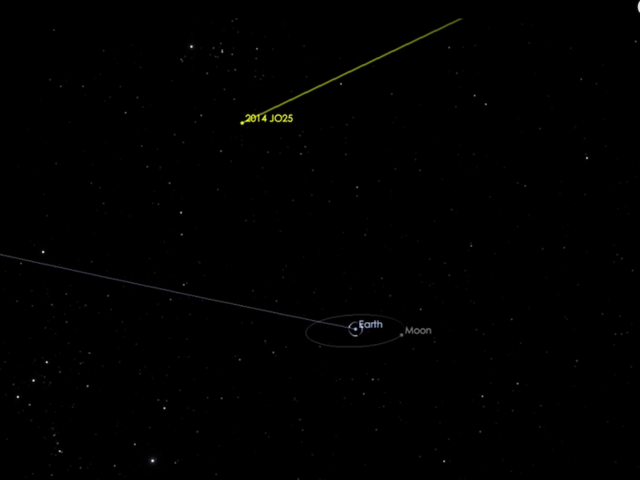 Big asteroid to streak past Earth on Wednesday