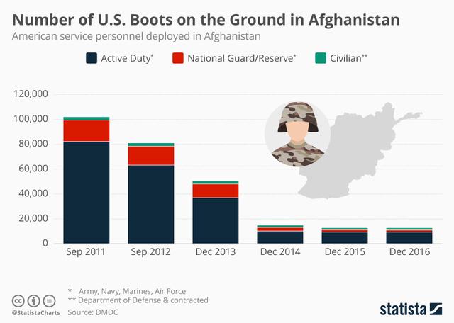 Pentagon: IS in Afghanistan leader killed in April raid